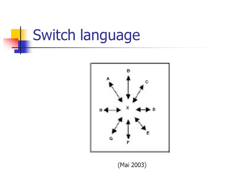 Switch language (Mai 2003)
