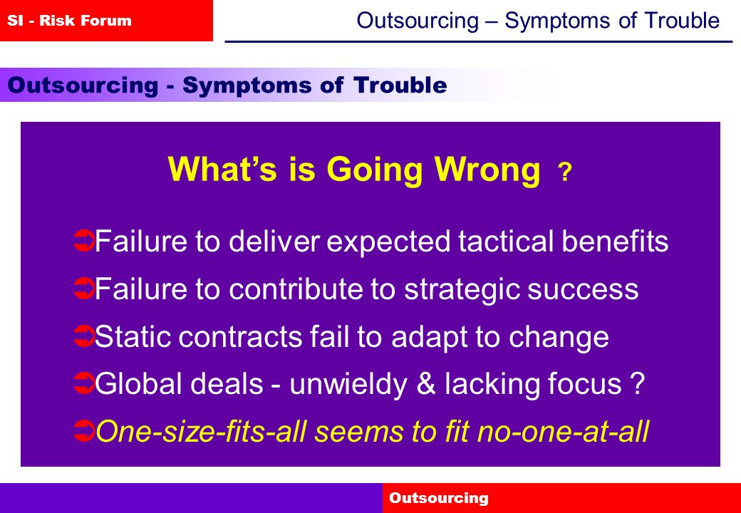 SI - Risk Forum Outsourcing Outsourcing – Symptoms of Trouble Outsourcing - Symptoms of Trouble What's is Going Wrong .