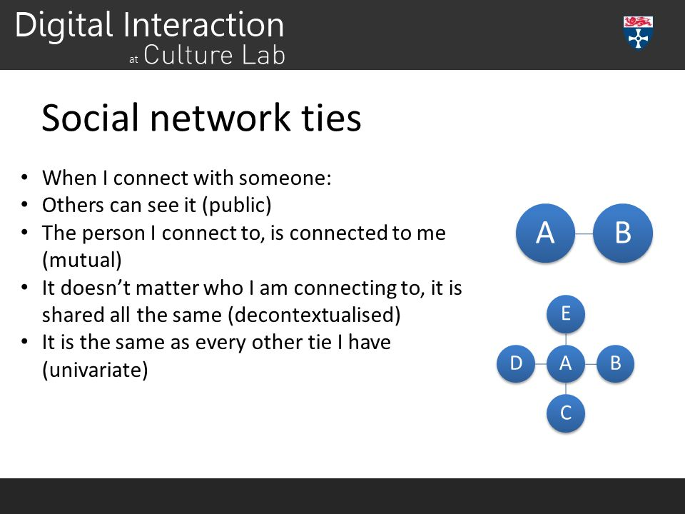 Social network ties AEBCD When I connect with someone: Others can see it (public) The person I connect to, is connected to me (mutual) It doesn't matt