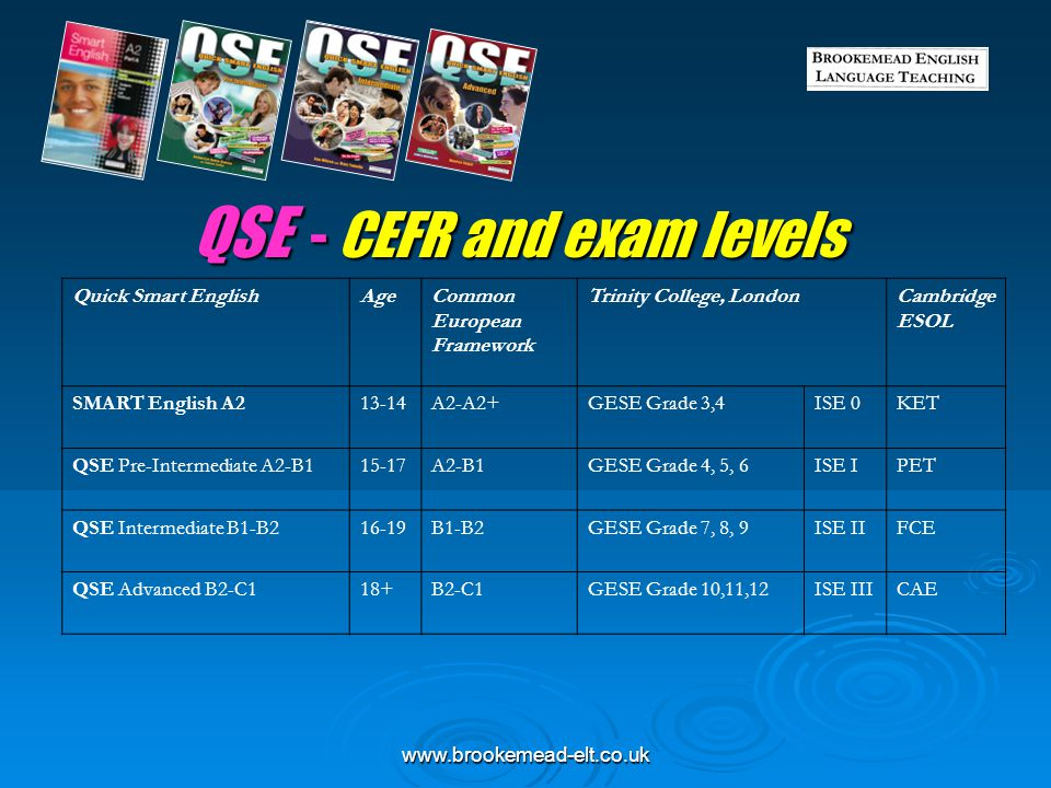 www.brookemead-elt.co.ukwww.brookemead-elt.co.uk Student's Book Page 2 – Step 3 Reading QSE - 10 step Units