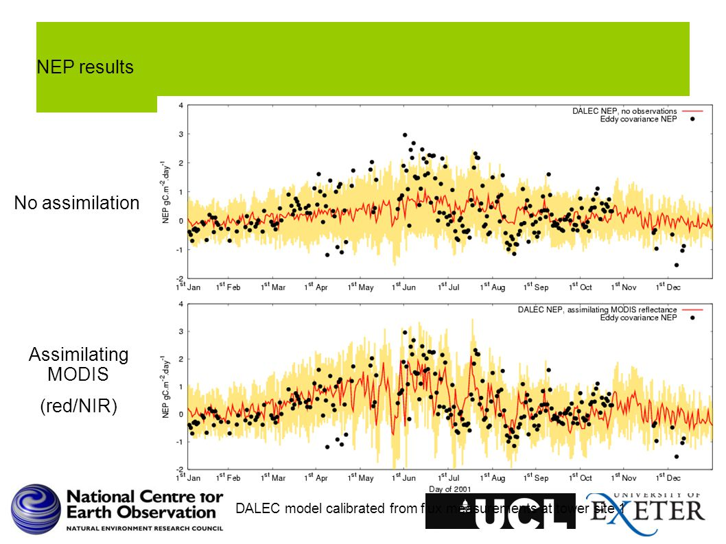 NEP results No assimilation Assimilating MODIS (red/NIR) DALEC model calibrated from flux measurements at tower site 1
