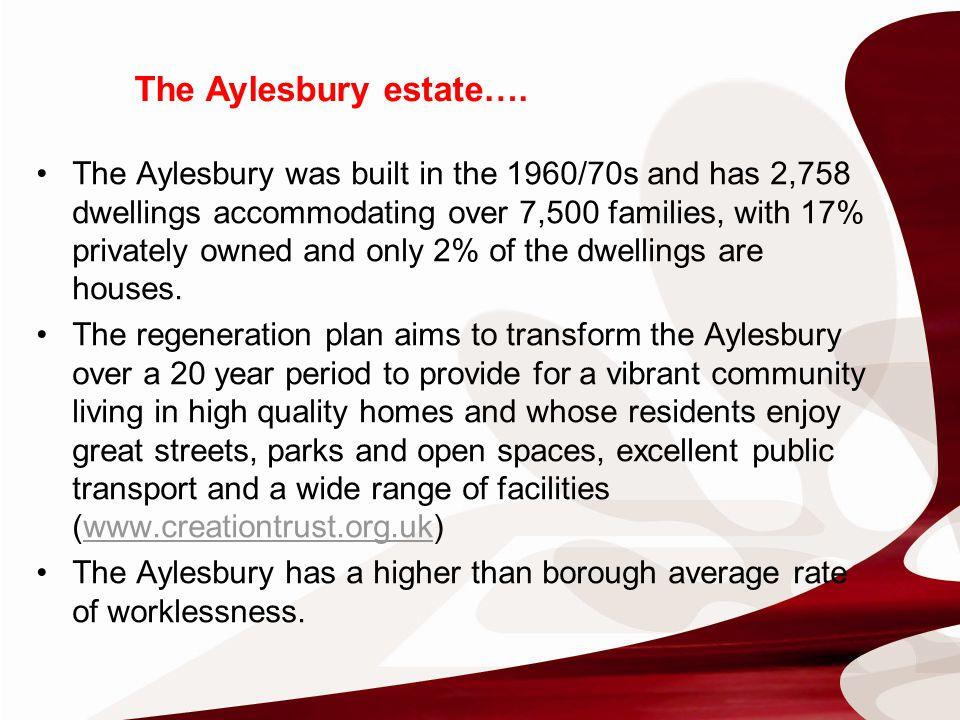 The Aylesbury estate….