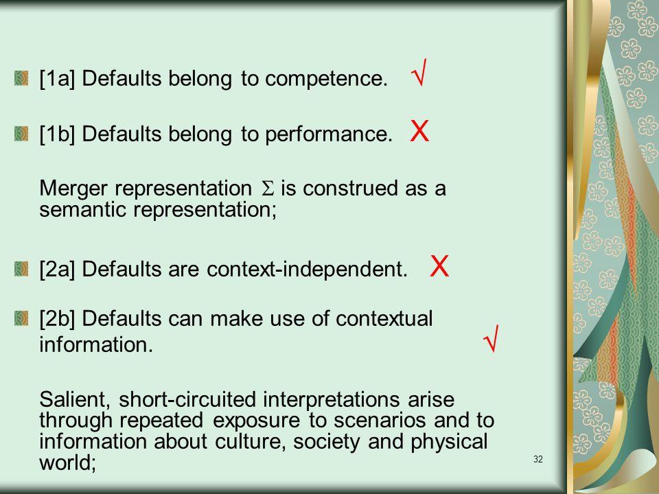 32 [1a] Defaults belong to competence.  [1b] Defaults belong to performance.