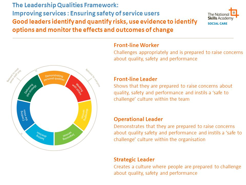 The Leadership Qualities Framework: Improving services : Ensuring safety of service users Good leaders identify and quantify risks, use evidence to id