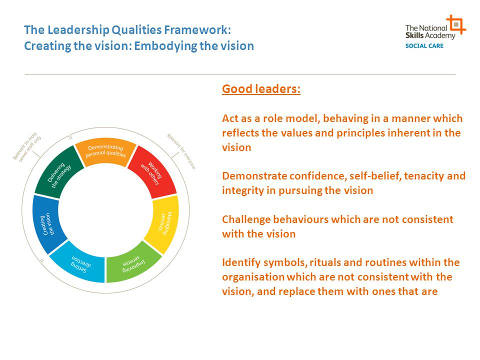 The Leadership Qualities Framework: Creating the vision: Embodying the vision Good leaders: Act as a role model, behaving in a manner which reflects t