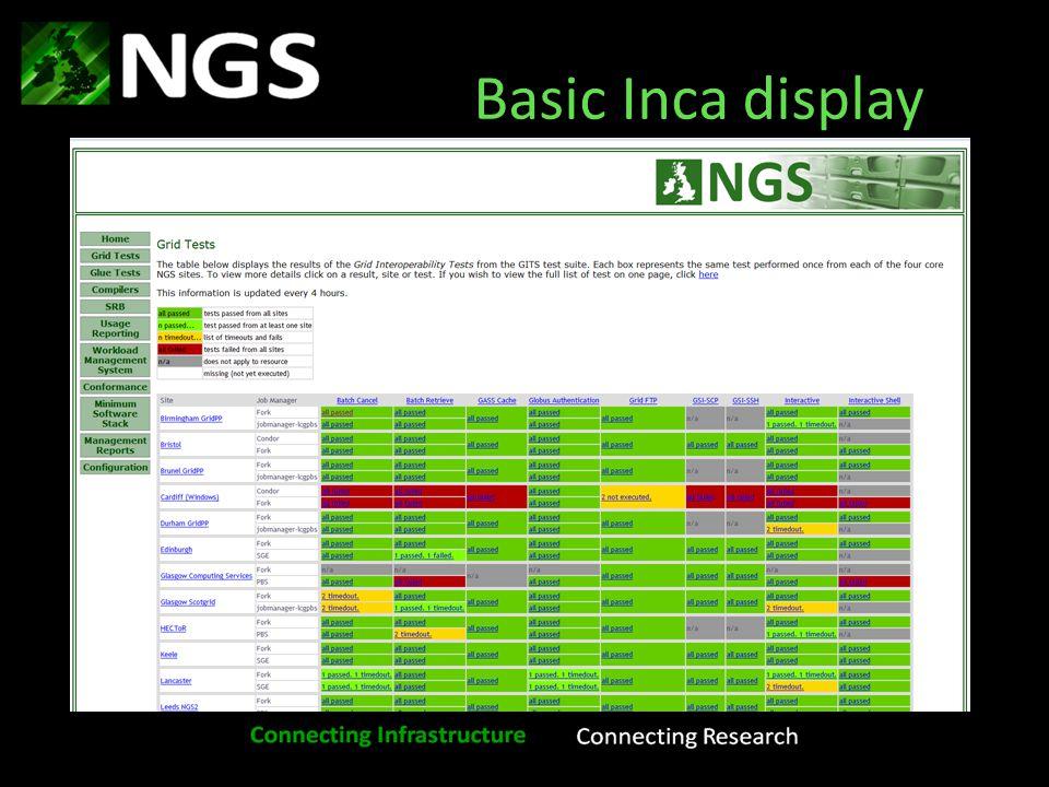 Basic Inca display