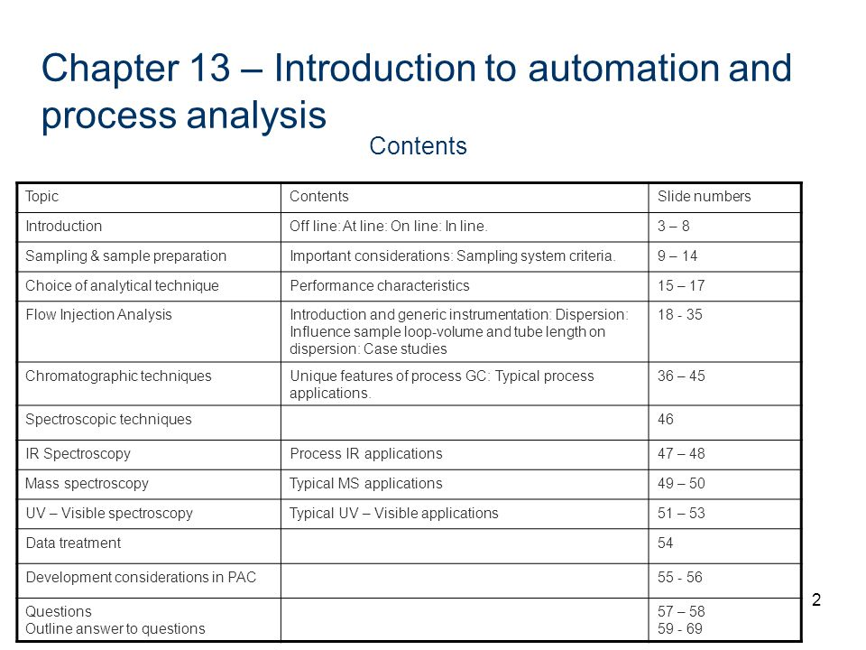 2 Chapter 13 – Introduction to automation and process analysis TopicContentsSlide numbers IntroductionOff line: At line: On line: In line.3 – 8 Sampli