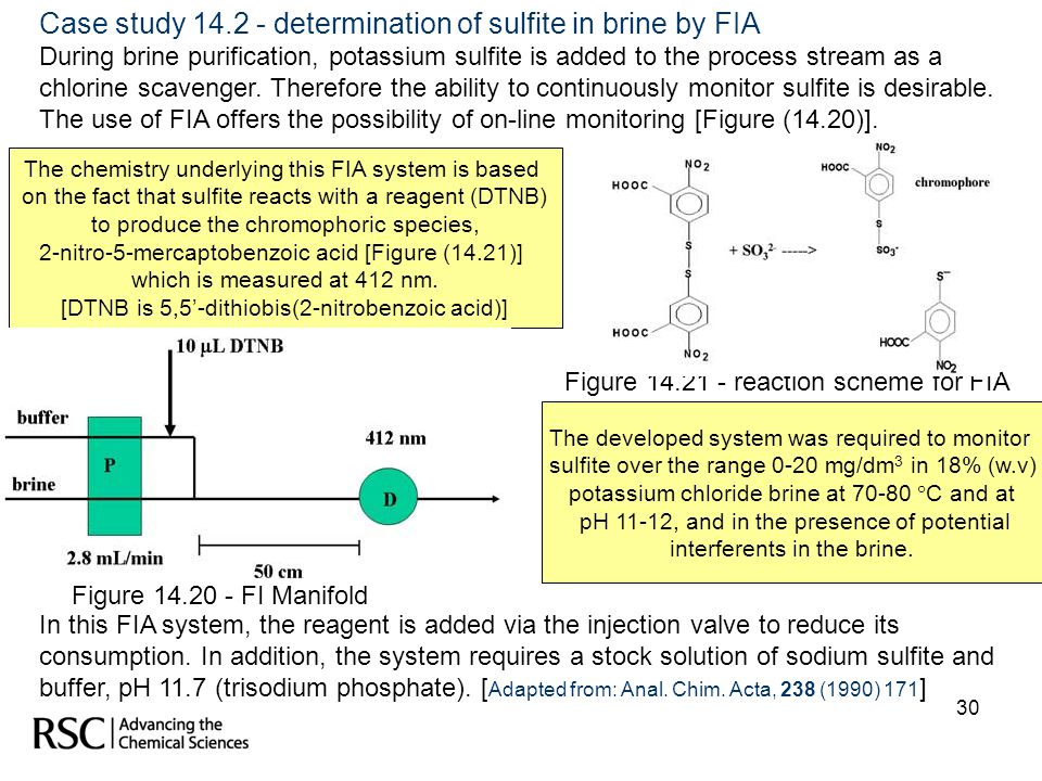 30 Case study 14.2 - determination of sulfite in brine by FIA During brine purification, potassium sulfite is added to the process stream as a chlorin