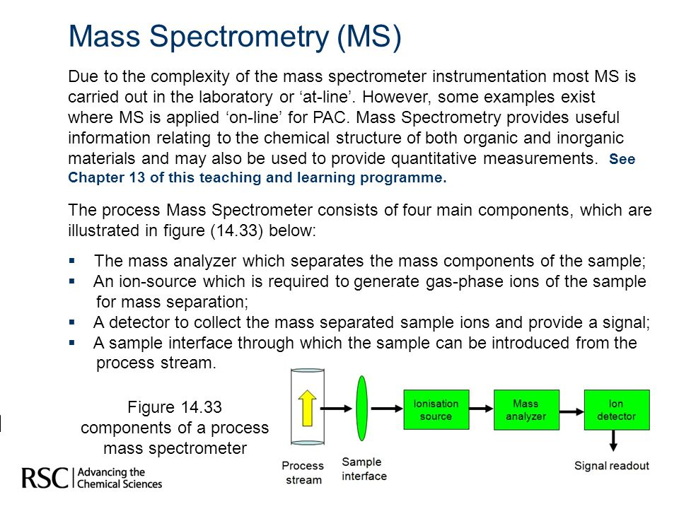 Mass Spectrometry (MS) Due to the complexity of the mass spectrometer instrumentation most MS is carried out in the laboratory or 'at-line'. However,