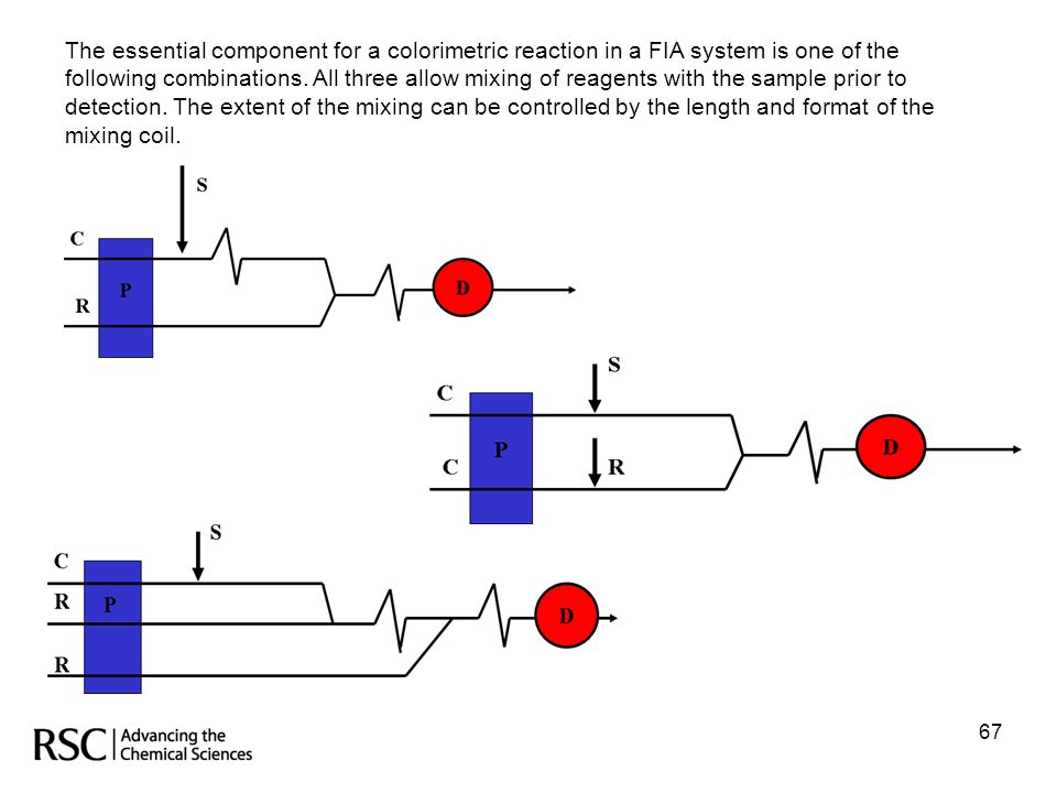 67 The essential component for a colorimetric reaction in a FIA system is one of the following combinations. All three allow mixing of reagents with t
