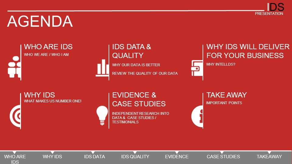 IDS PRESENTATION OUR CLIENTS WHO ARE IDS WHY IDSIDS DATAIDS QUALITYEVIDENCECASE STUDIESTAKEAWAY