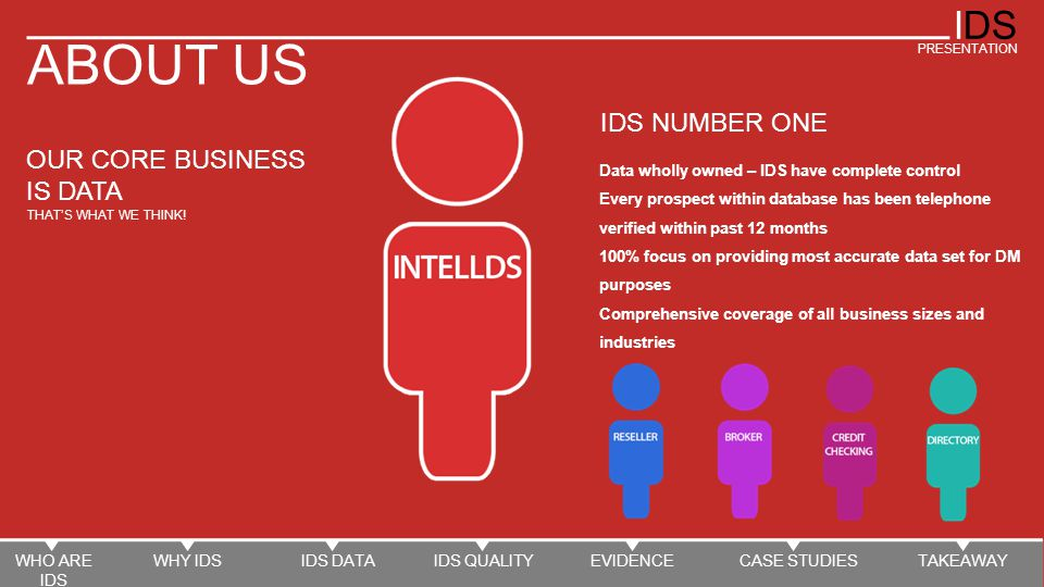 IDS PRESENTATION ABOUT US OUR CORE BUSINESS IS DATA THAT'S WHAT WE THINK.