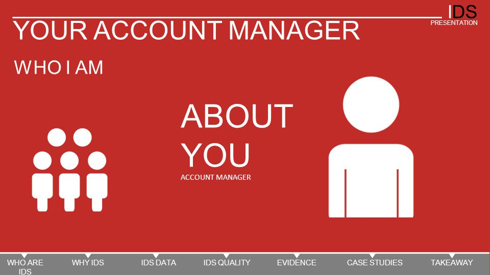 IDS PRESENTATION YOUR ACCOUNT MANAGER WHO I AM WHO ARE IDS WHY IDSIDS DATAIDS QUALITYEVIDENCECASE STUDIESTAKEAWAY ABOUT YOU ACCOUNT MANAGER