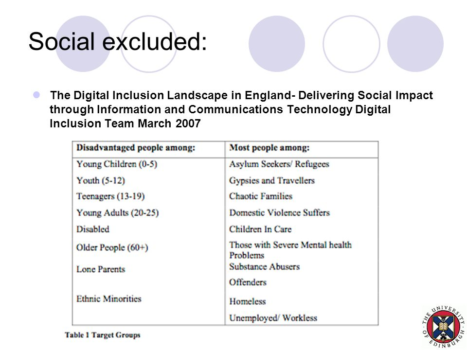 Social excluded: The Digital Inclusion Landscape in England- Delivering Social Impact through Information and Communications Technology Digital Inclusion Team March 2007