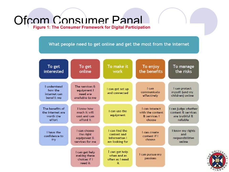 Ofcom Consumer Panal