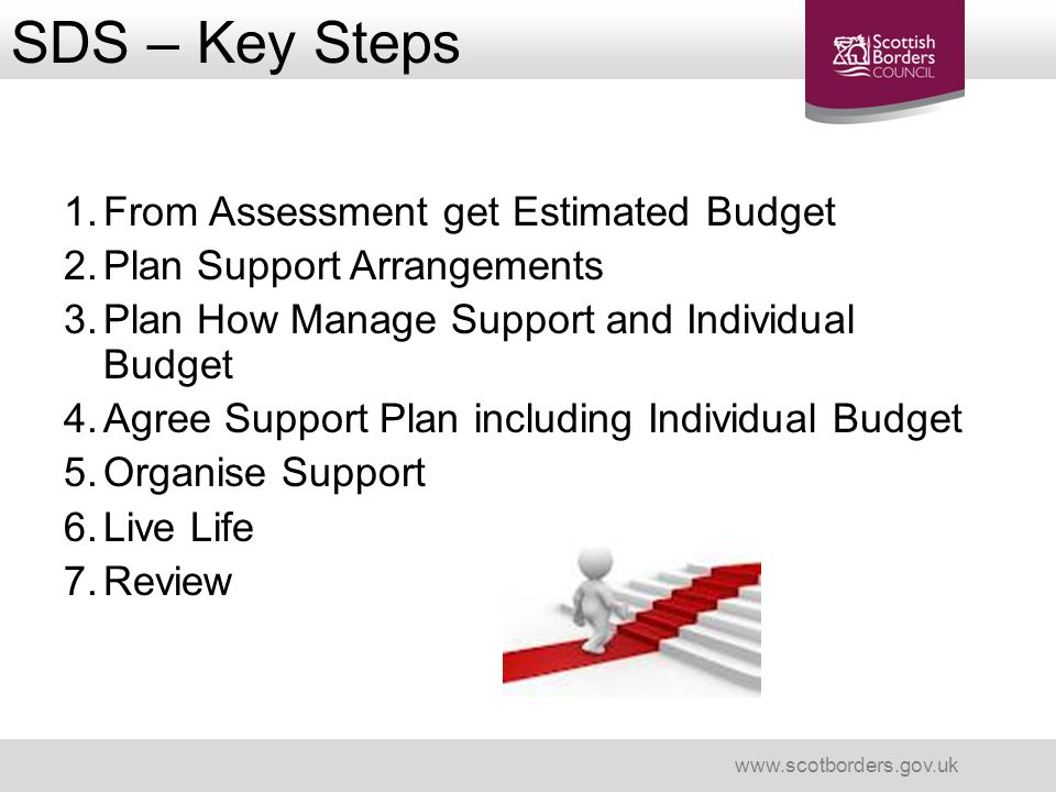 SDS – Key Steps www.scotborders.gov.uk 1.From Assessment get Estimated Budget 2.Plan Support Arrangements 3.Plan How Manage Support and Individual Bud