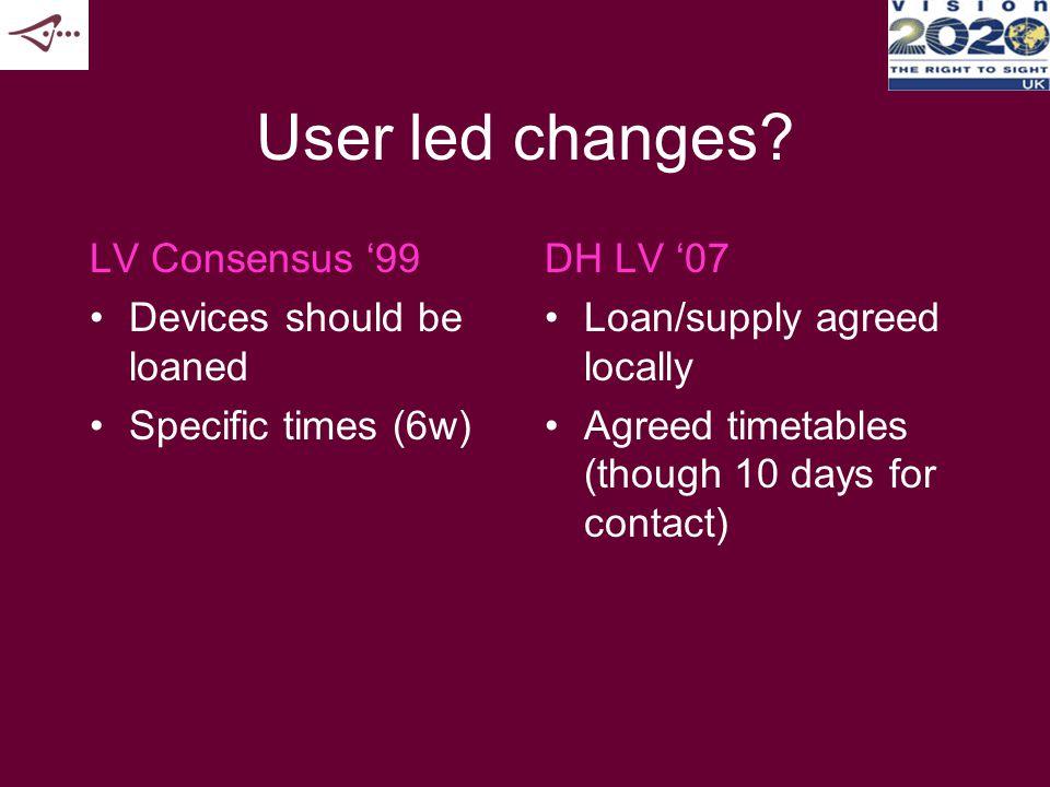 User led changes.