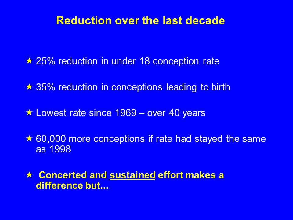 Reduction over the last decade «25% reduction in under 18 conception rate «35% reduction in conceptions leading to birth «Lowest rate since 1969 – ove