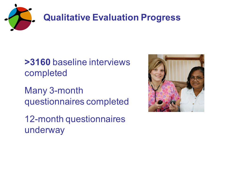 Qualitative Evaluation Progress >3160 baseline interviews completed Many 3-month questionnaires completed 12-month questionnaires underway