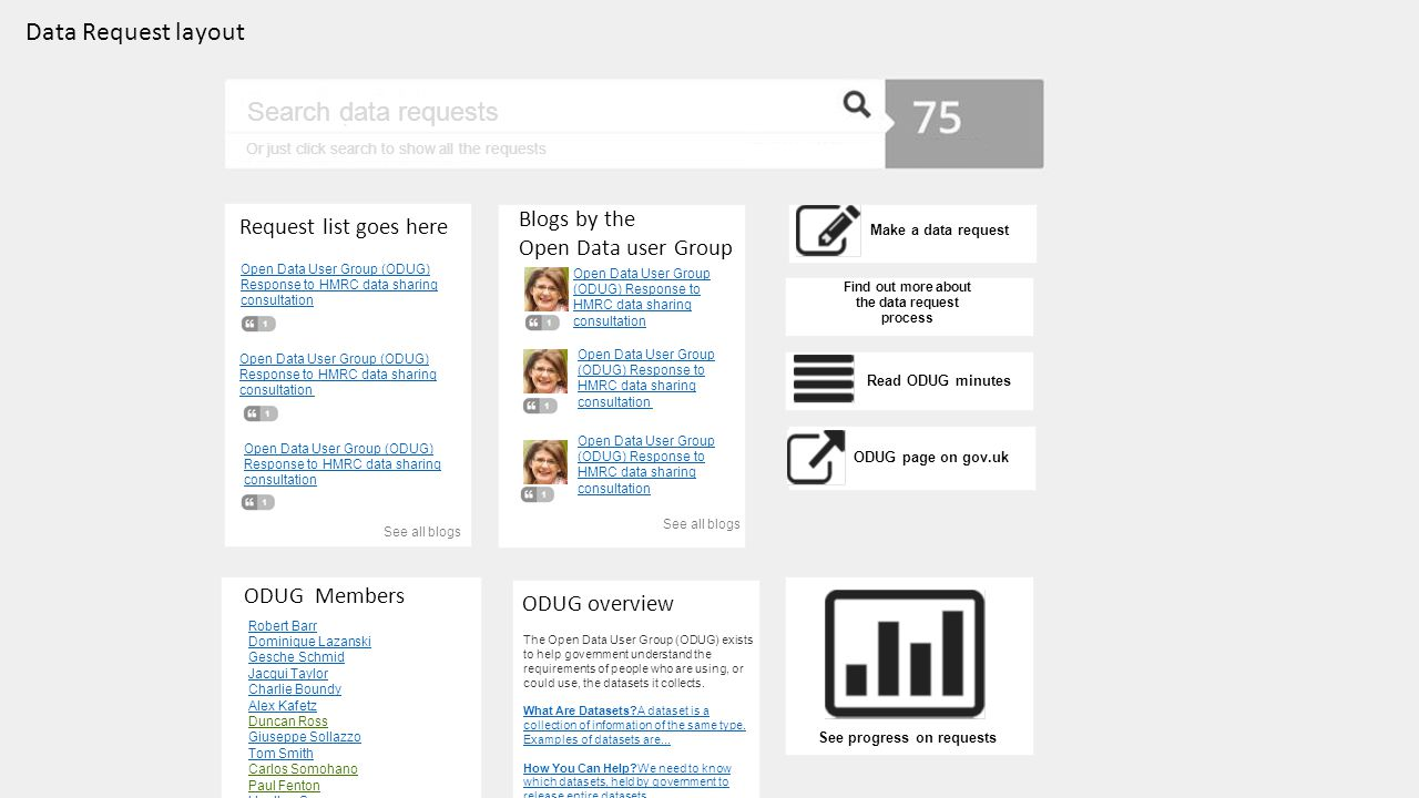 Open Data User Group (ODUG) Response to HMRC data sharing consultationOpen Data User Group (ODUG) Response to HMRC data sharing consultation Request list goes here Open Data User Group (ODUG) Response to HMRC data sharing consultationOpen Data User Group (ODUG) Response to HMRC data sharing consultation Open Data User Group (ODUG) Response to HMRC data sharing consultationOpen Data User Group (ODUG) Response to HMRC data sharing consultation See all blogs Search data requests Make a data request Read ODUG minutes The Open Data User Group (ODUG) exists to help government understand the requirements of people who are using, or could use, the datasets it collects.