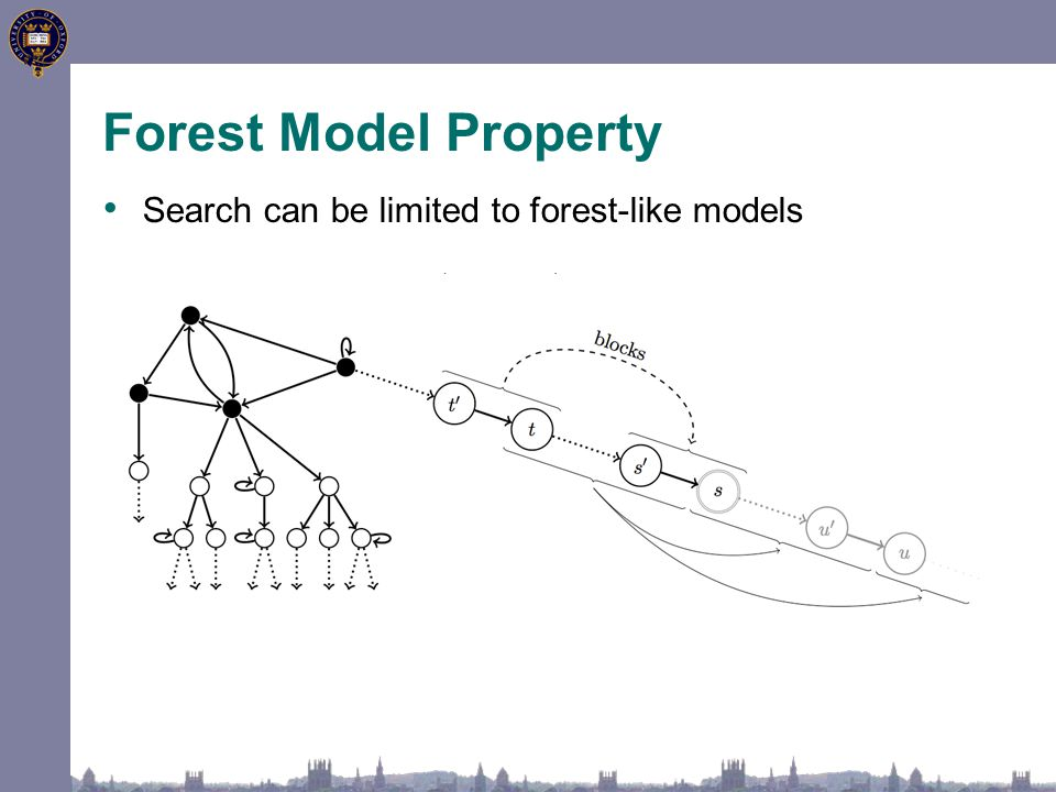 Forest Model Property Search can be limited to forest-like models