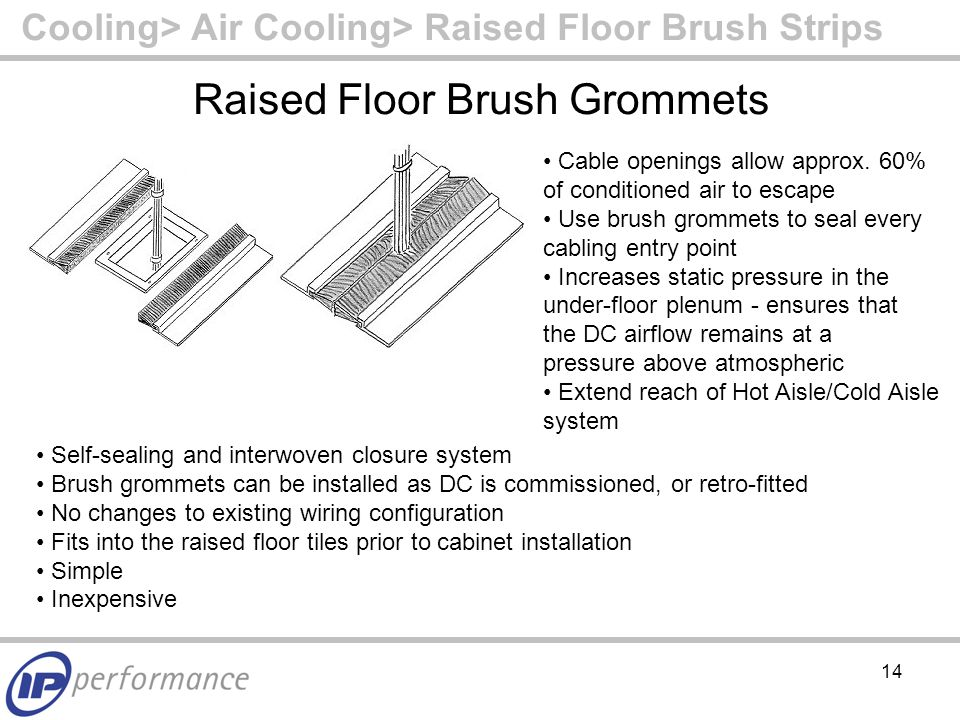 14 Raised Floor Brush Grommets Cooling> Air Cooling> Raised Floor Brush Strips Self-sealing and interwoven closure system Brush grommets can be installed as DC is commissioned, or retro-fitted No changes to existing wiring configuration Fits into the raised floor tiles prior to cabinet installation Simple Inexpensive Cable openings allow approx.