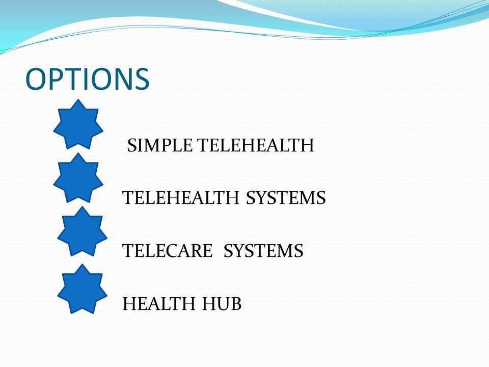 SIMPLE TELEHEALTH OBJECTIVES