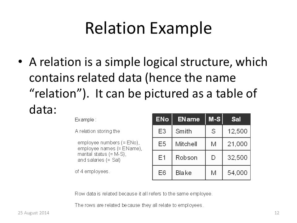 Relation Example A relation is a simple logical structure, which contains related data (hence the name relation ).