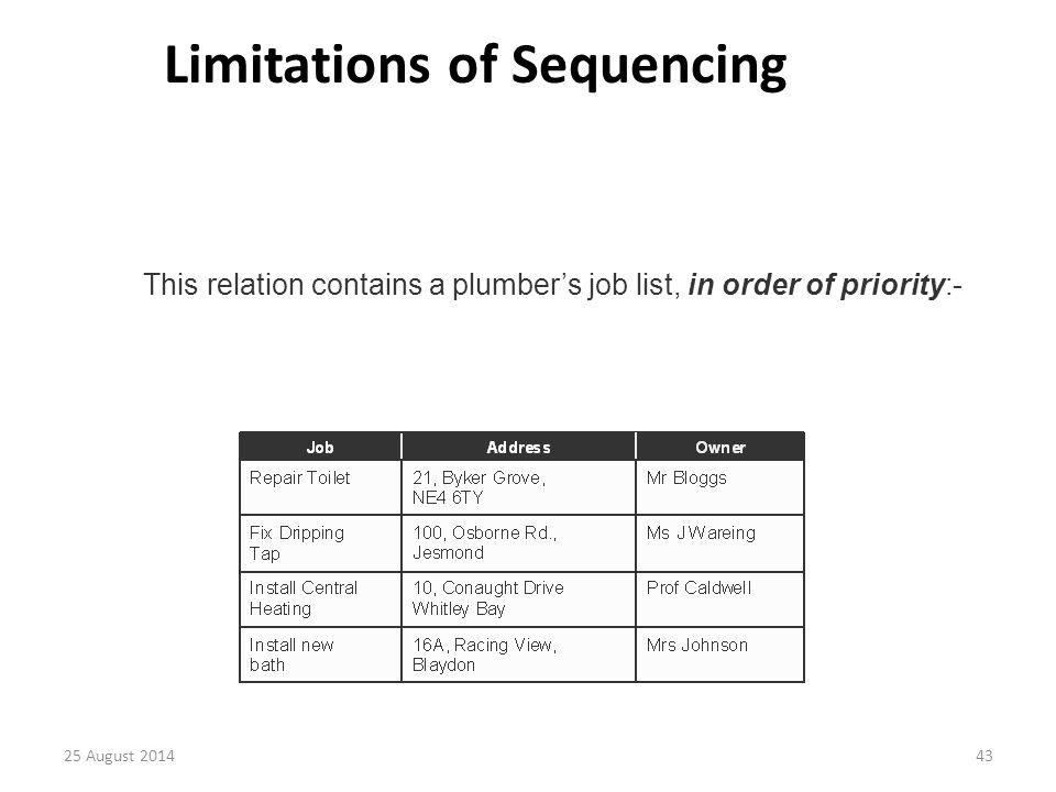 Limitations of Sequencing This relation contains a plumber's job list, in order of priority:- 25 August