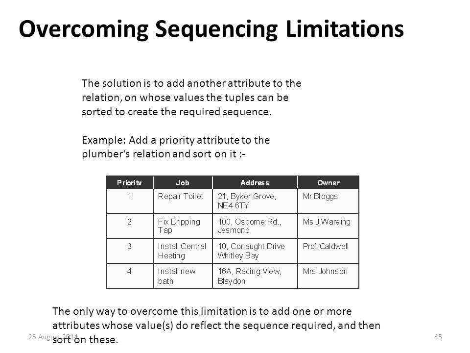 Overcoming Sequencing Limitations The solution is to add another attribute to the relation, on whose values the tuples can be sorted to create the required sequence.