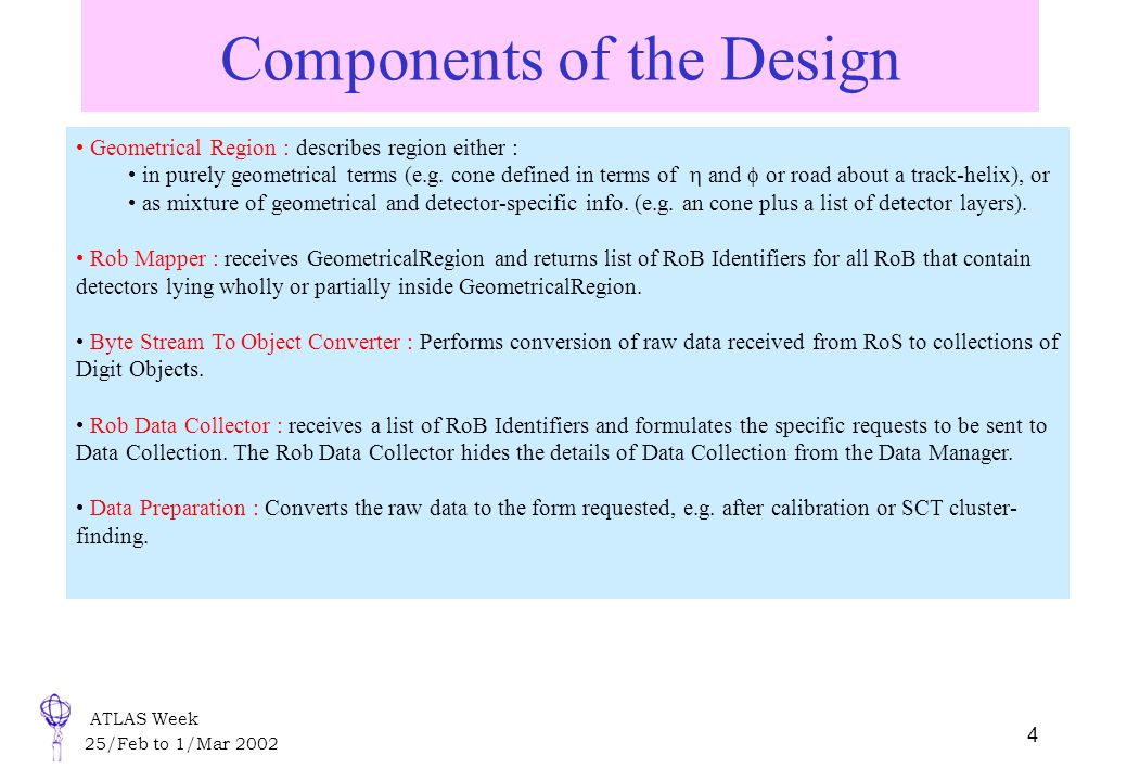 ATLAS Week 25/Feb to 1/Mar Components of the Design Geometrical Region : describes region either : in purely geometrical terms (e.g.