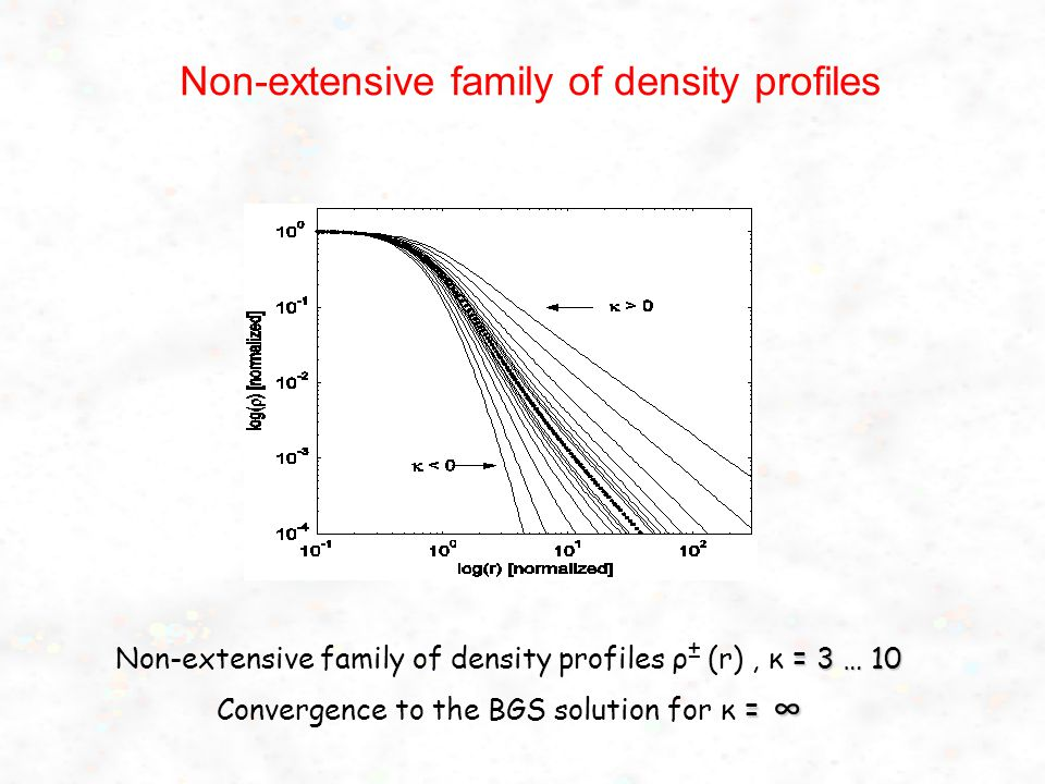 Non-extensive family of density profiles = 3 … 10 Non-extensive family of density profiles ρ ± (r), κ = 3 … 10 = ∞ Convergence to the BGS solution for κ = ∞
