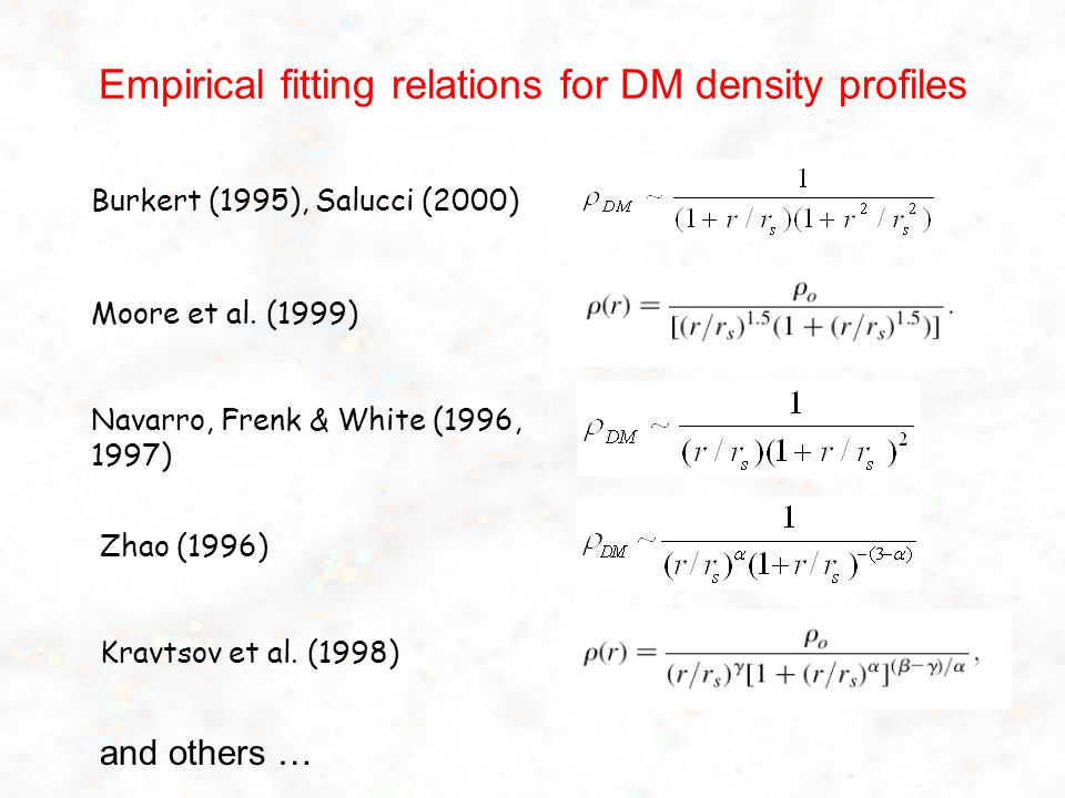 Empirical fitting relations for DM density profiles Burkert (1995), Salucci (2000) Navarro, Frenk & White (1996, 1997) Moore et al.