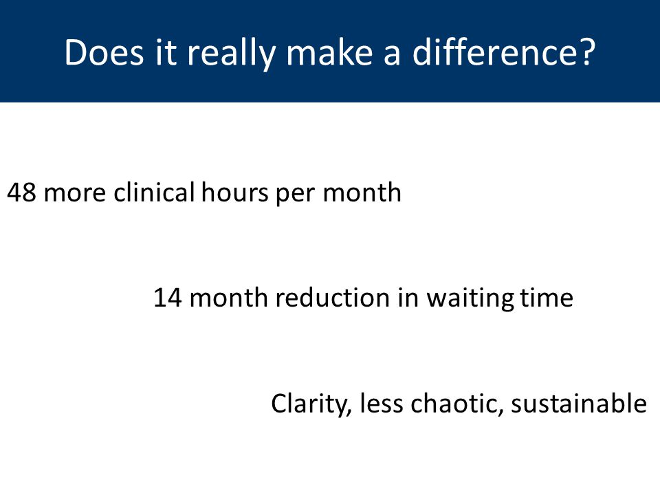 Does it really make a difference? 48 more clinical hours per month 14 month reduction in waiting time Clarity, less chaotic, sustainable