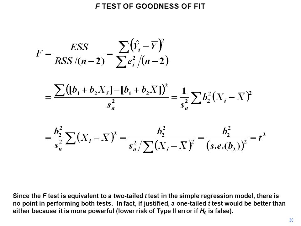 30 F TEST OF GOODNESS OF FIT Since the F test is equivalent to a two-tailed t test in the simple regression model, there is no point in performing bot