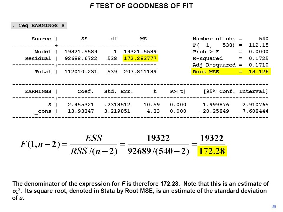 36 F TEST OF GOODNESS OF FIT. reg EARNINGS S Source | SS df MS Number of obs = 540 -------------+------------------------------ F( 1, 538) = 112.15 Mo