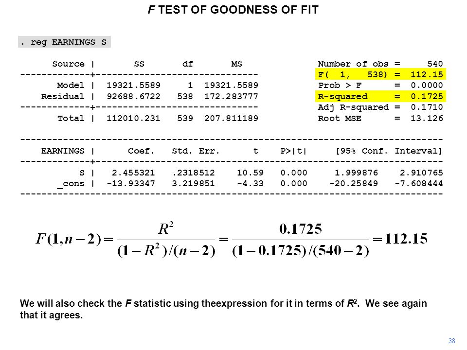 38 F TEST OF GOODNESS OF FIT. reg EARNINGS S Source | SS df MS Number of obs = 540 -------------+------------------------------ F( 1, 538) = 112.15 Mo