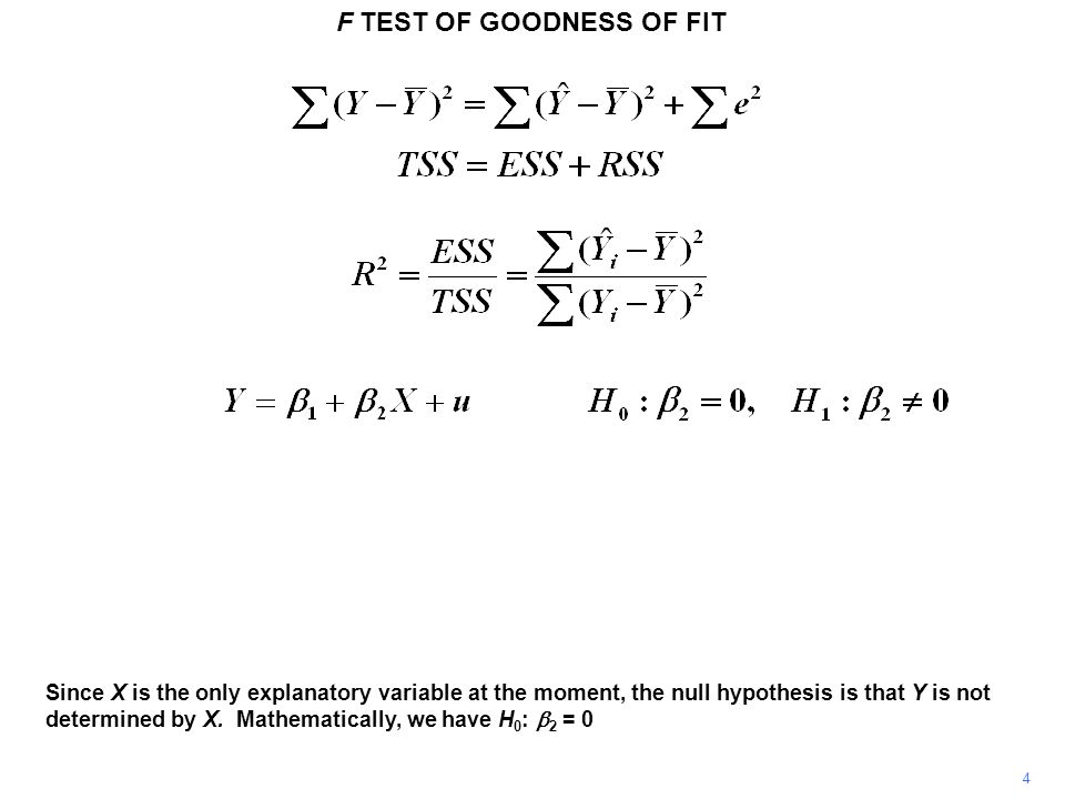 15 F TEST OF GOODNESS OF FIT For the present example, the critical value for a 5 percent significance test is 4.41, when R 2 is 0.20.