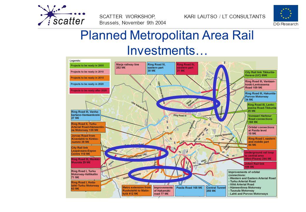 SCATTER WORKSHOP, Brussels, November 9th 2004 KARI LAUTSO / LT CONSULTANTS Planned Metropolitan Area Rail Investments…
