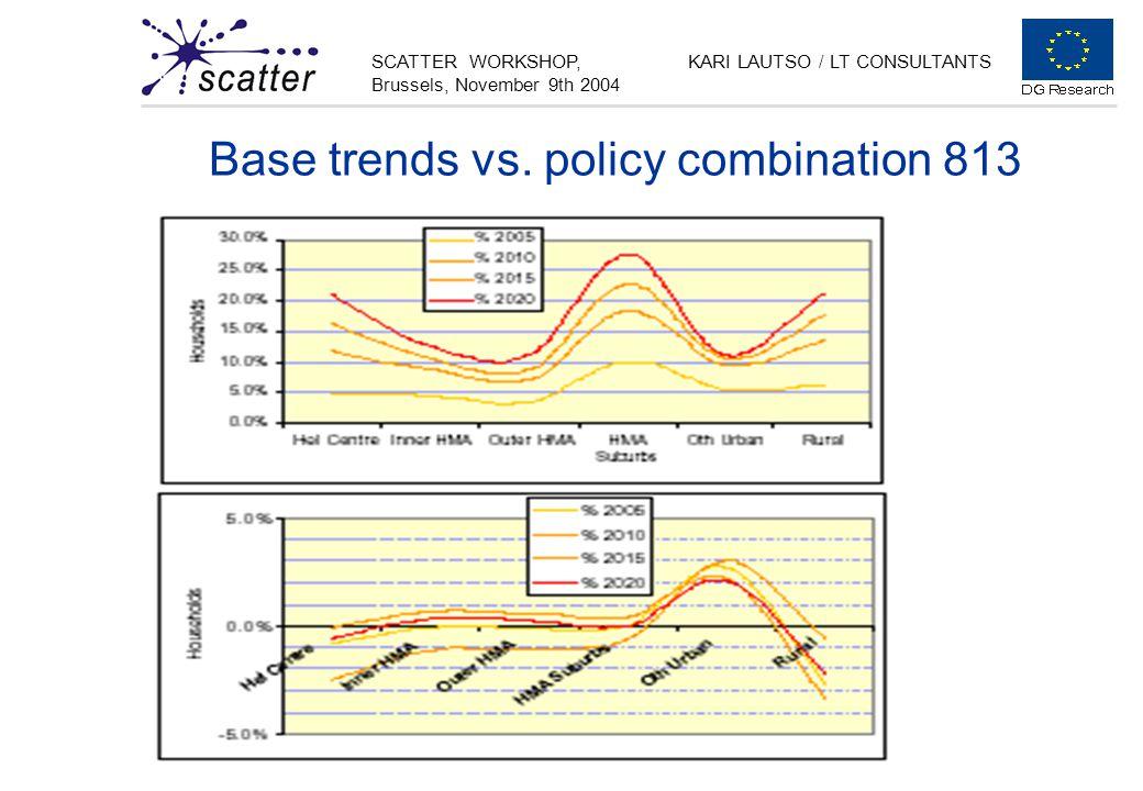 SCATTER WORKSHOP, Brussels, November 9th 2004 KARI LAUTSO / LT CONSULTANTS Base trends vs.