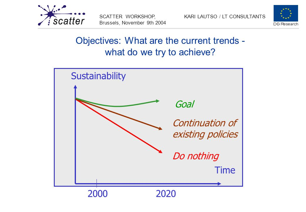 SCATTER WORKSHOP, Brussels, November 9th 2004 KARI LAUTSO / LT CONSULTANTS Objectives: What are the current trends - what do we try to achieve.
