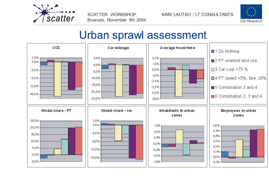 SCATTER WORKSHOP, Brussels, November 9th 2004 KARI LAUTSO / LT CONSULTANTS Urban sprawl assessment