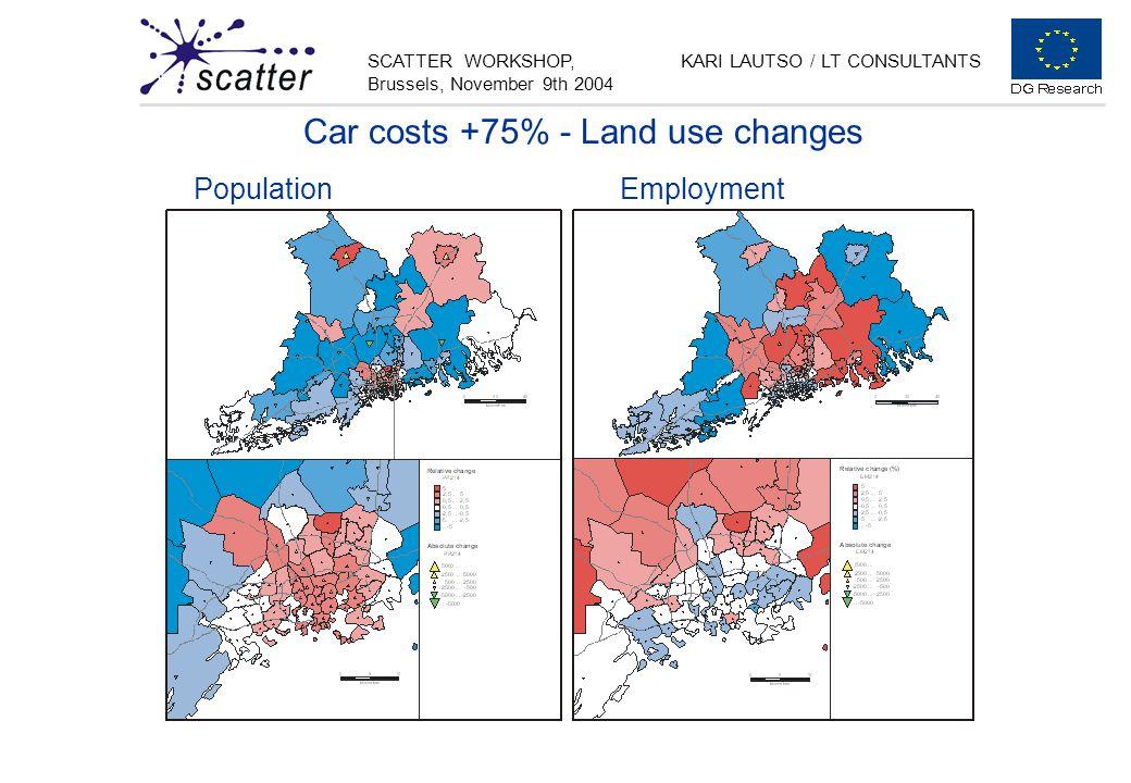 SCATTER WORKSHOP, Brussels, November 9th 2004 KARI LAUTSO / LT CONSULTANTS Car costs +75% - Land use changes PopulationEmployment