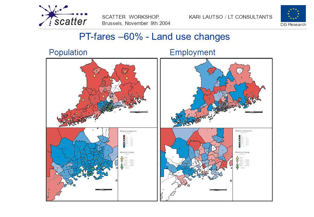 SCATTER WORKSHOP, Brussels, November 9th 2004 KARI LAUTSO / LT CONSULTANTS PT-fares –60% - Land use changes PopulationEmployment