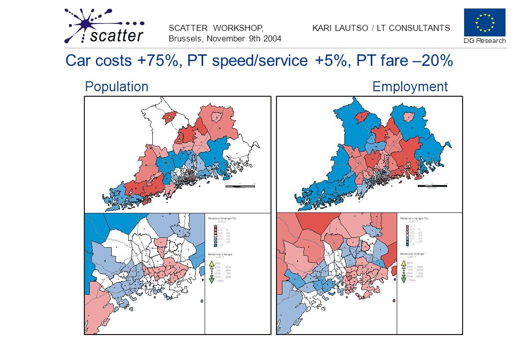 SCATTER WORKSHOP, Brussels, November 9th 2004 KARI LAUTSO / LT CONSULTANTS Car costs +75%, PT speed/service +5%, PT fare –20% PopulationEmployment