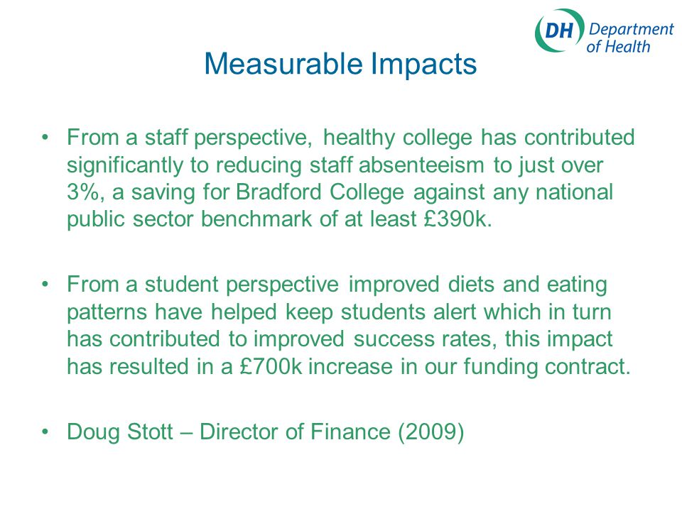 The Process Establish Task Group & Healthy FE Measures Agree Periods of Implementation Measure Outcomes Impact Appoint Healthy FE Co-ordinator
