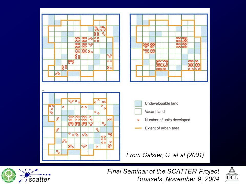 Final Seminar of the SCATTER Project Brussels, November 9, 2004 From Galster, G. et al.(2001)