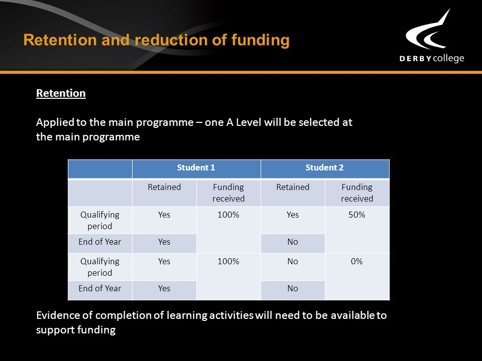 Retention and reduction of funding Retention Applied to the main programme – one A Level will be selected at the main programme Student 1Student 2 RetainedFunding received RetainedFunding received Qualifying period Yes100%Yes50% End of YearYesNo Qualifying period Yes100%No0% End of YearYesNo Evidence of completion of learning activities will need to be available to support funding