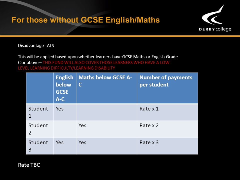 For those without GCSE English/Maths Disadvantage - ALS This will be applied based upon whether learners have GCSE Maths or English Grade C or above – THIS FUND WILL ALSO COVER THOSE LEARNERS WHO HAVE A LOW LEVEL LEARNING DIFFICULTY/LEARNING DISABILITY English below GCSE A-C Maths below GCSE A- C Number of payments per student Student 1 YesRate x 1 Student 2 YesRate x 2 Student 3 Yes Rate x 3 Rate TBC