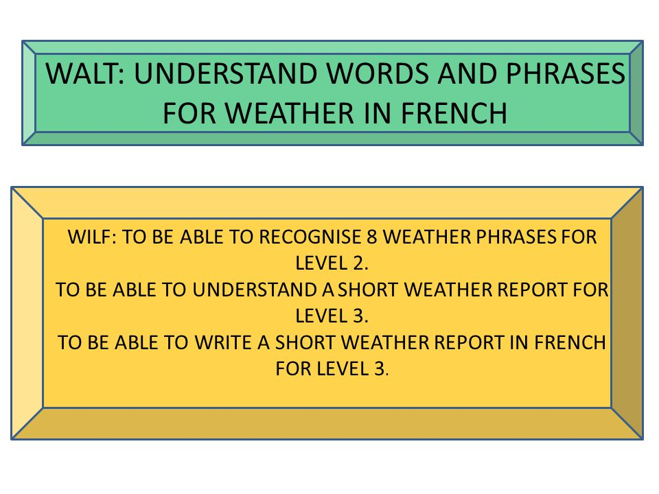 WALT: UNDERSTAND WORDS AND PHRASES FOR WEATHER IN FRENCH WILF: TO BE ABLE TO RECOGNISE 8 WEATHER PHRASES FOR LEVEL 2. TO BE ABLE TO UNDERSTAND A SHORT